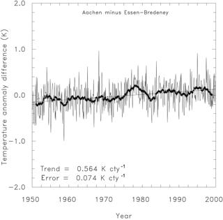 https://www.adv-stat-clim-meteorol-oceanogr.net/4/1/2018/ascmo-4-1-2018-f01