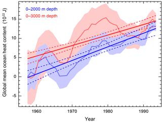 https://www.adv-stat-clim-meteorol-oceanogr.net/4/19/2018/ascmo-4-19-2018-f02