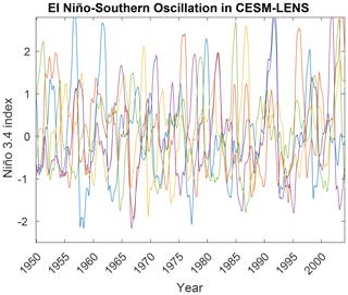 https://www.adv-stat-clim-meteorol-oceanogr.net/5/133/2019/ascmo-5-133-2019-f03