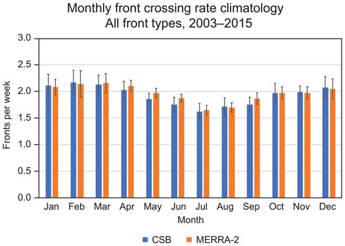 https://www.adv-stat-clim-meteorol-oceanogr.net/5/147/2019/ascmo-5-147-2019-f09