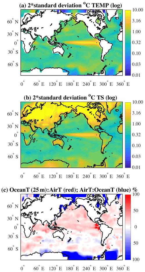 https://www.adv-stat-clim-meteorol-oceanogr.net/5/17/2019/ascmo-5-17-2019-f03