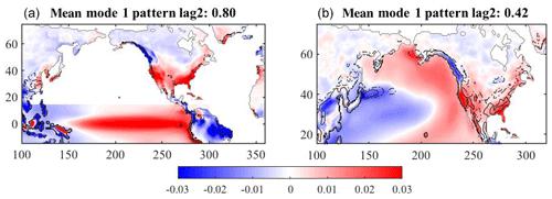 https://www.adv-stat-clim-meteorol-oceanogr.net/5/17/2019/ascmo-5-17-2019-f11