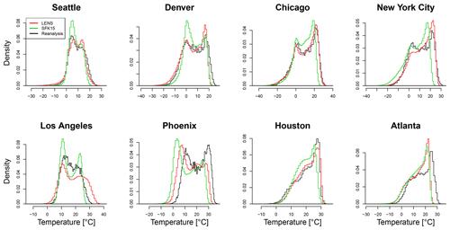 https://www.adv-stat-clim-meteorol-oceanogr.net/5/37/2019/ascmo-5-37-2019-f01
