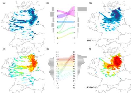 https://www.adv-stat-clim-meteorol-oceanogr.net/6/13/2020/ascmo-6-13-2020-f07