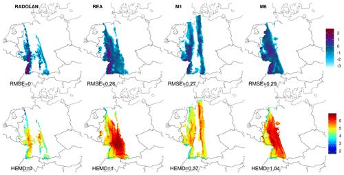 https://www.adv-stat-clim-meteorol-oceanogr.net/6/13/2020/ascmo-6-13-2020-f09
