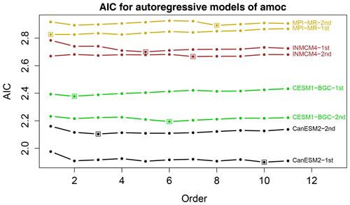 https://ascmo.copernicus.org/articles/6/159/2020/ascmo-6-159-2020-f02