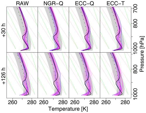 https://www.adv-stat-clim-meteorol-oceanogr.net/6/45/2020/ascmo-6-45-2020-f07